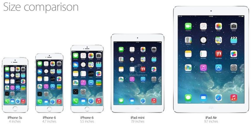 Tout ce que vous devez savoir sur l 39 iphone 6 avant son arriv e - Taille iphone 6 en cm ...