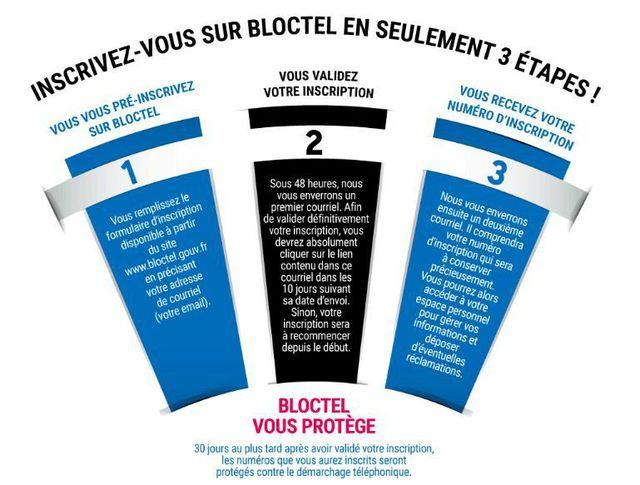Inscription-Bloctel